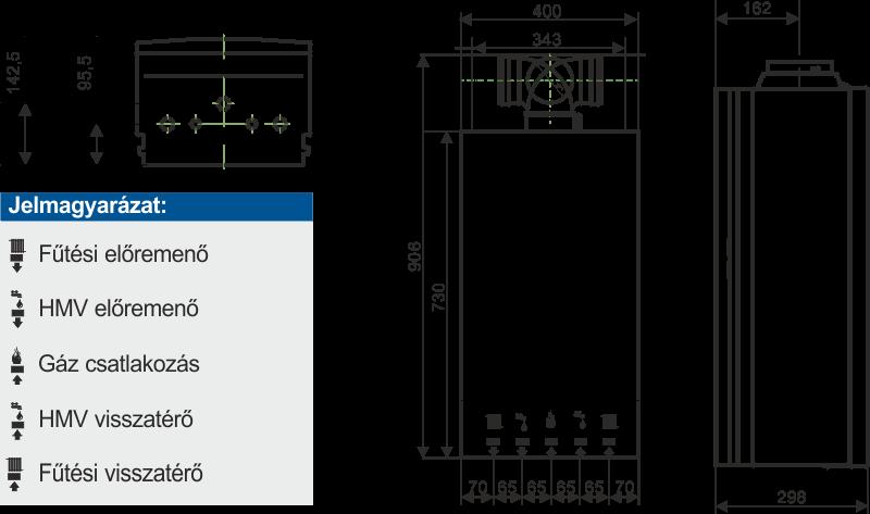 eco5 compact+ beépitési méretek