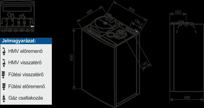 Nuvola Duo-Tec+ beépítési méretek