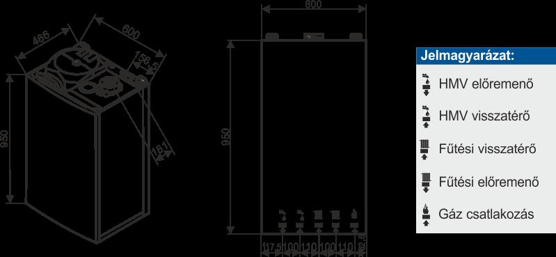 Nuvola Platinum+ beépítési méretek